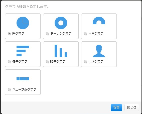 3.グラフの種類選択