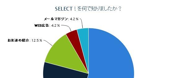 4-2-2.グラフ内にアンケートの質問文表示