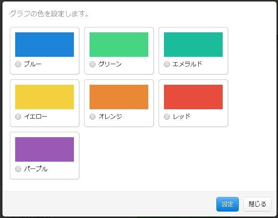 4.結果グラフのカラー指定